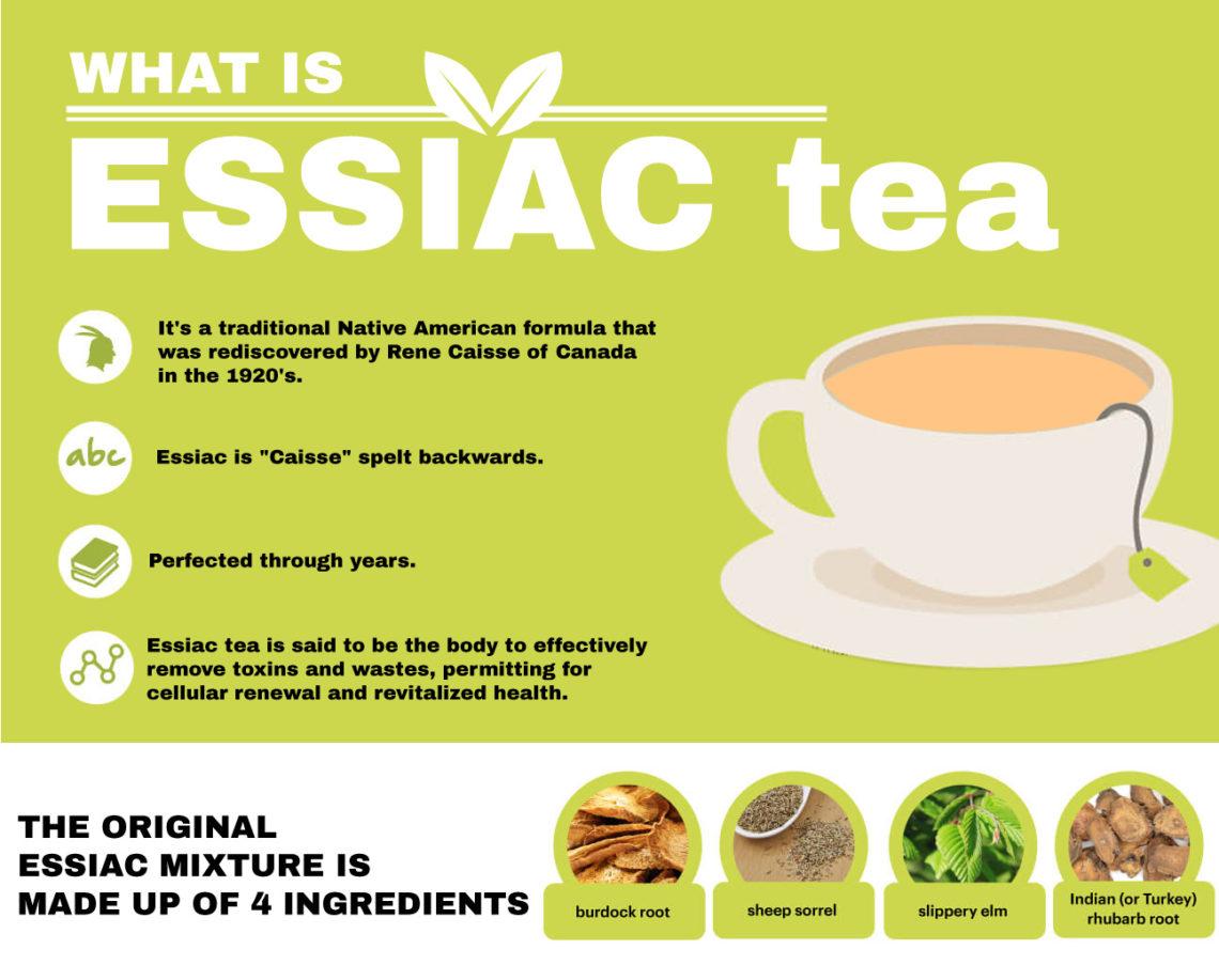 The Secret Benefits Of Essiac Tea Product Vlogs